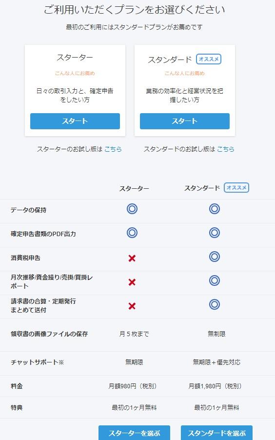 freee プラン選択画面
