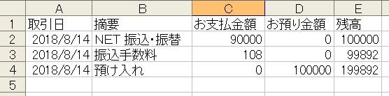 弥生 CSV取込のための記入例